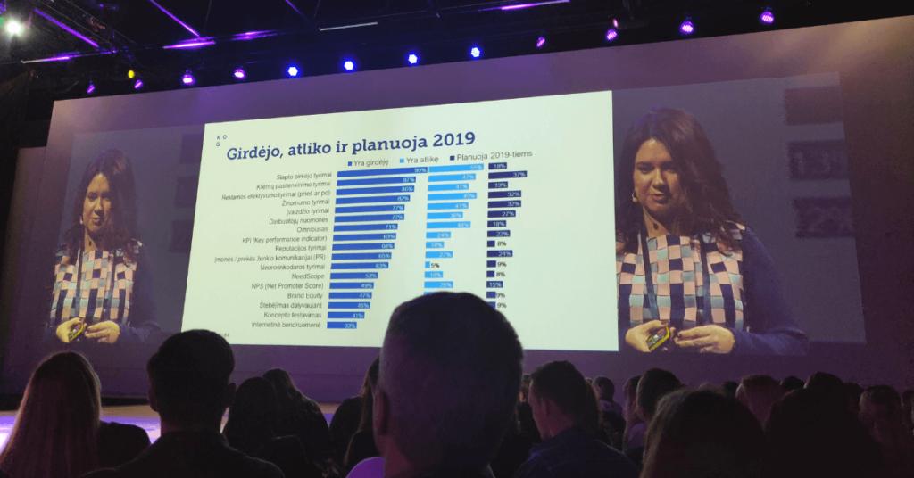 2019 marketingo tyrimų mados