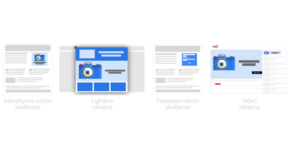 Google reklama, Google reklama