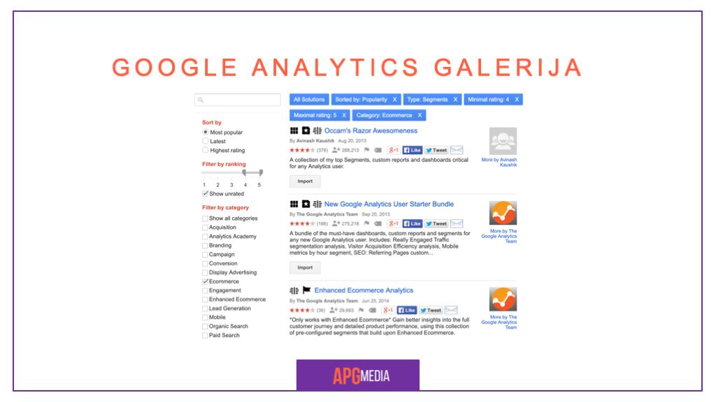 Google Analytics Segmentų galerija
